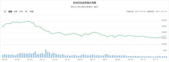 股票牛:Snap业绩暴增,引领科技股进入财报狂欢周