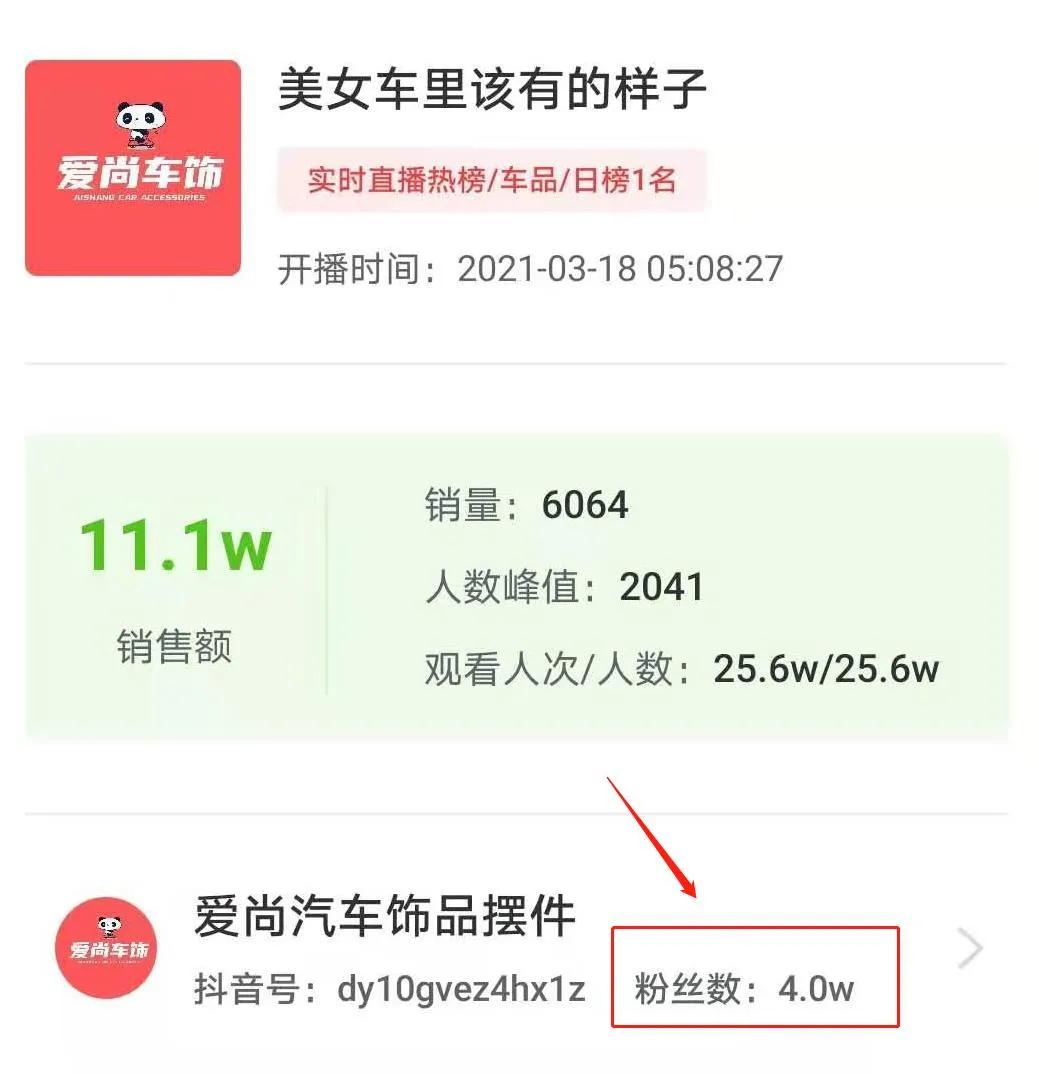 抖音汽车领域的流量风口:1万粉月销20W单