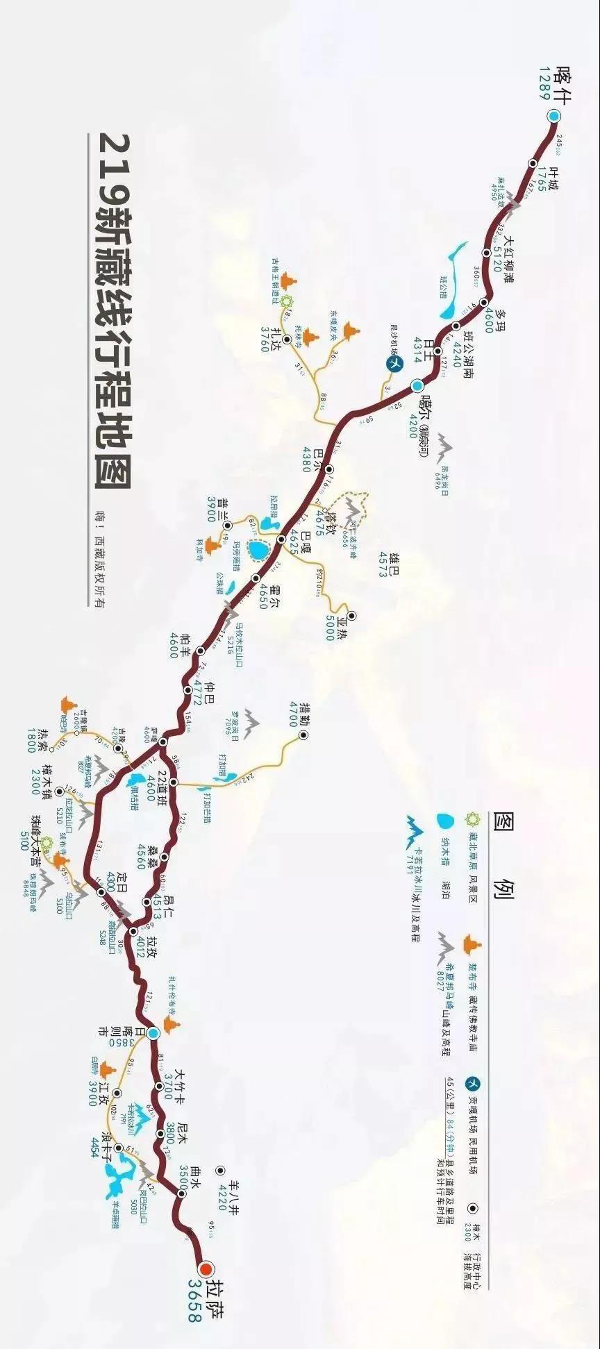 中国8条进藏自驾路线,条条经典,此生少走一条都会遗憾!(上)