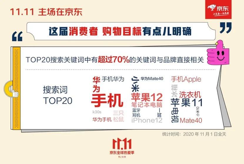 这届双11,为什么真正的主场在京东?