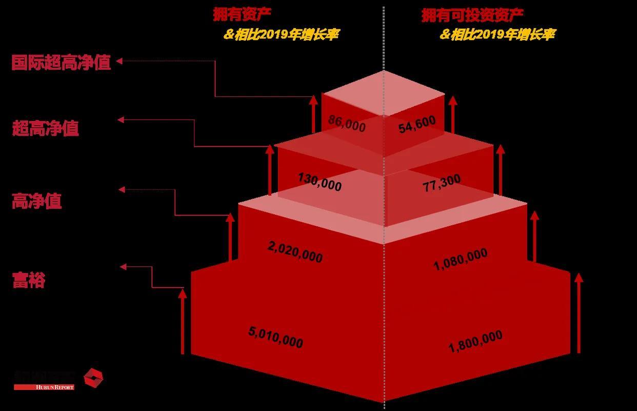 15,000个富有的移民,这五个富人还在中国钓鱼