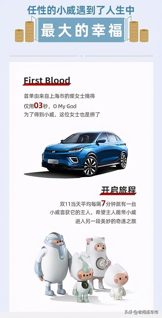 """3秒""""光速""""成交!威马成唯一登上天猫双11热卖榜智能汽车品牌"""