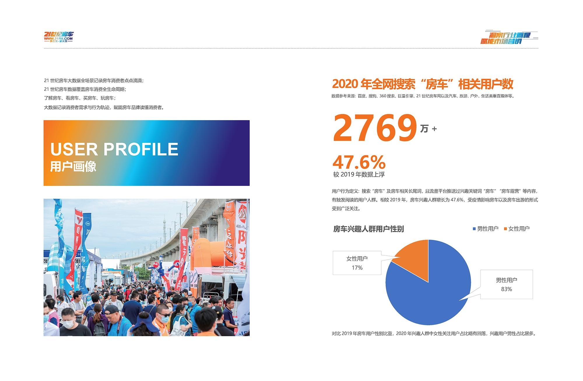 2700多万人关注房车,《2020中国房车市场白皮书》发布