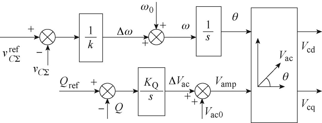上海师大学者提出变流器的自治控制策略,可提升直流配电网可靠性