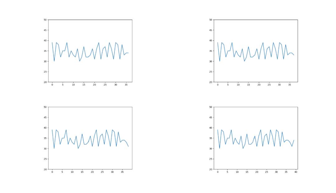 太强了,用Python制作动态可视化图表