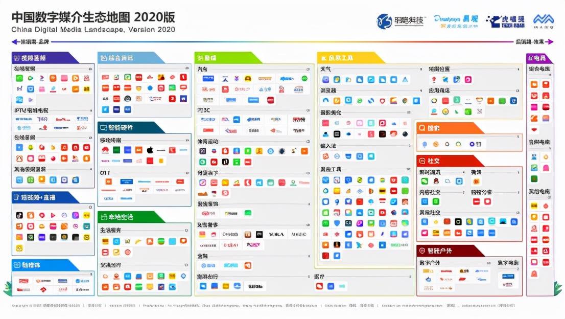 虎啸传媒董事郑秋实,荣登2021年度福布斯30 Under 30榜单