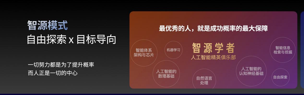 张宏江出席HICOOL 2021全球创业者峰会,阐述AI研究与创业新机遇
