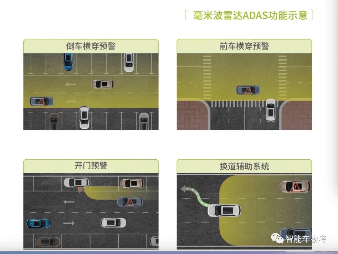 小米造车轮毂未动,雷军先把智能停车方案准备好了