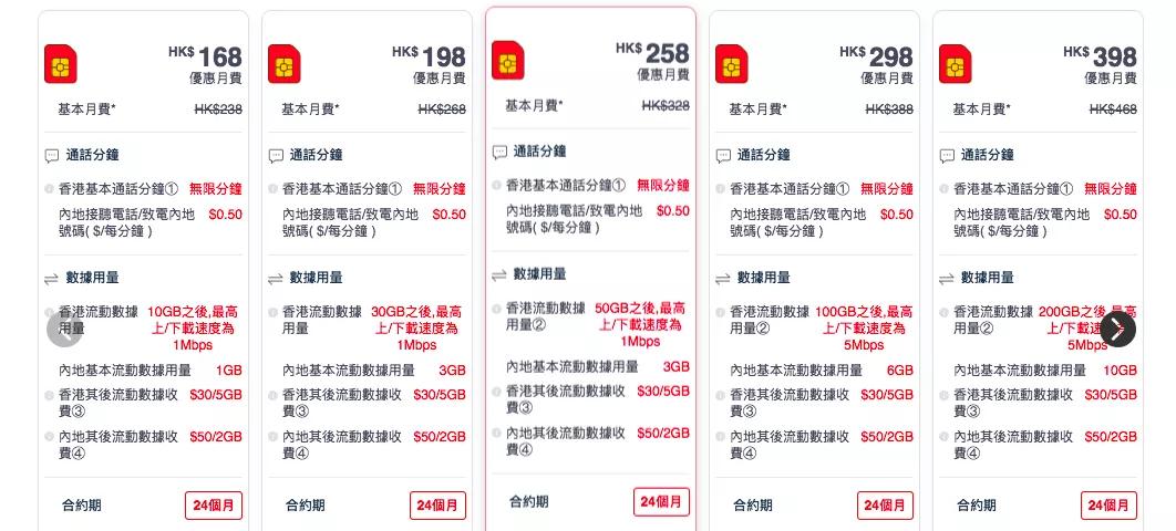 移动联通香港5G新套餐详情介绍,家庭共享流量、购机补贴优惠活动
