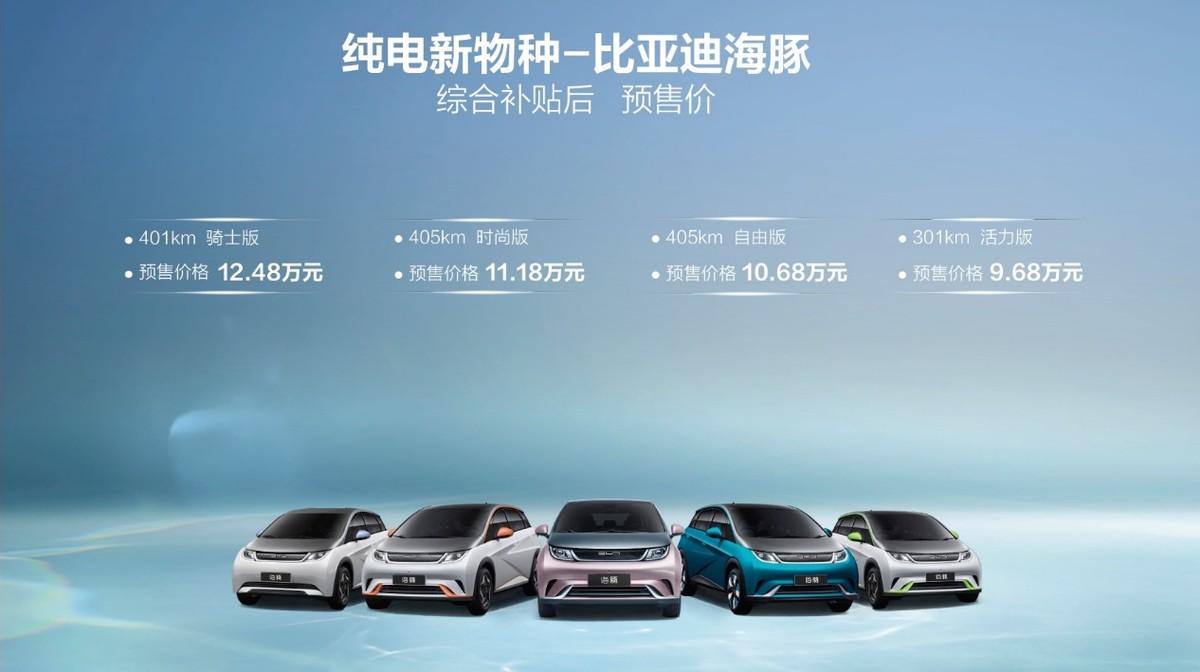9.68万元-12.48万元,海洋车系首款车型,比亚迪海豚正式启动预售