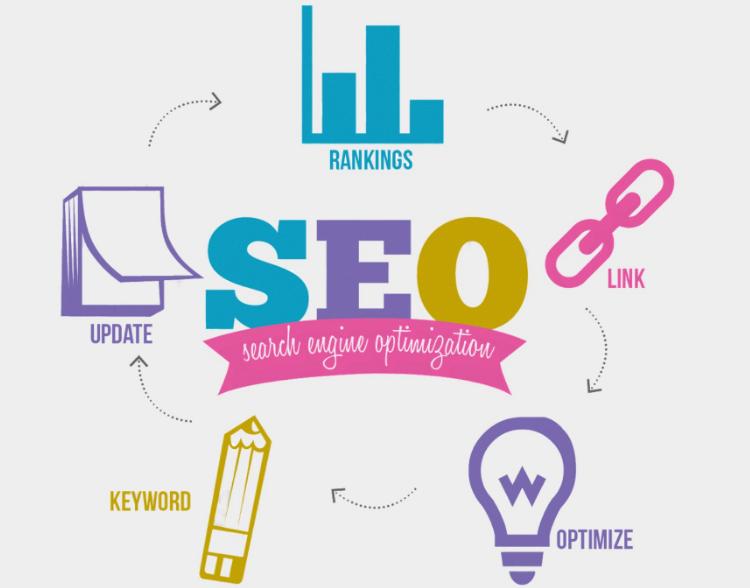 五种提高网站排名的方法(SEO网站优化)