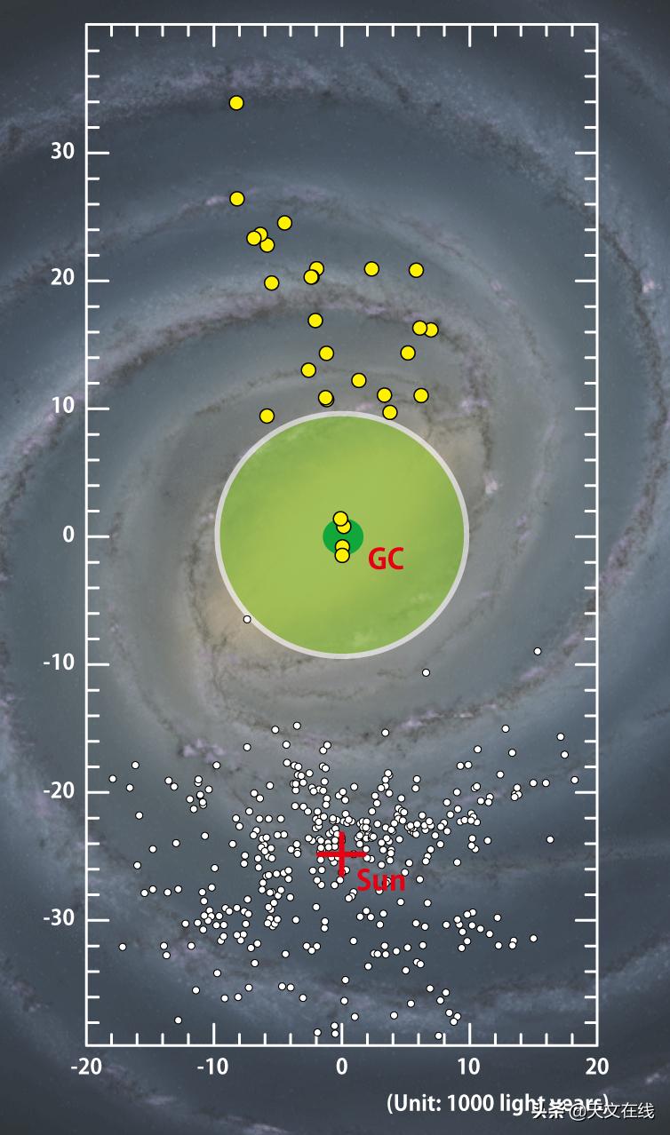 附近的恒星温床发出巨大的波动
