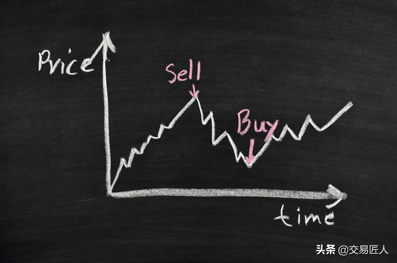 期货交易的本质是非利他利益,价格反映一切,价格也戳破谎言