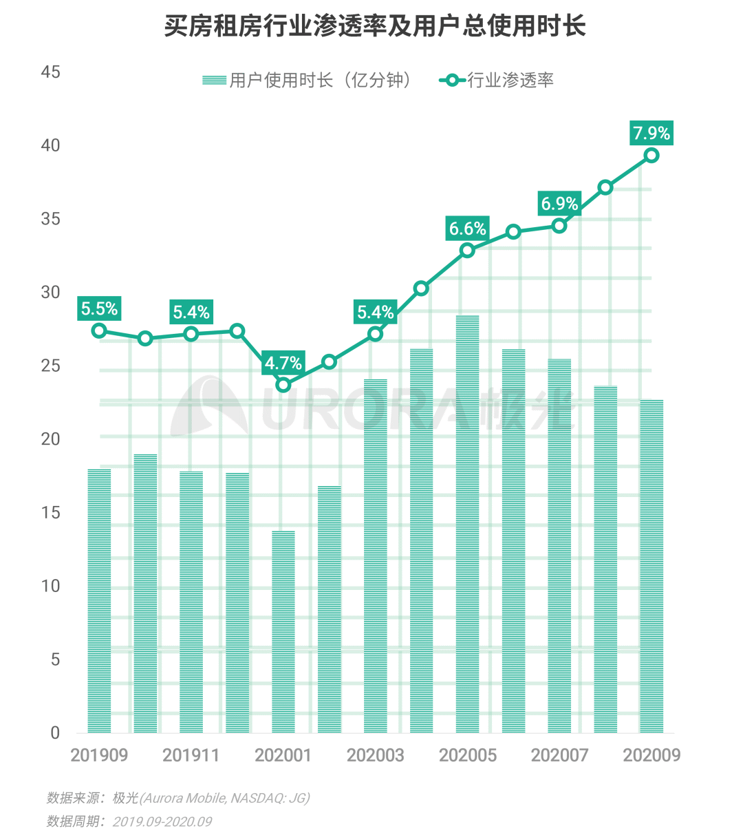2020年Q3移动互联网行业数据研究报告