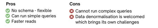 合理规划:如何为APP选择正确的数据库?