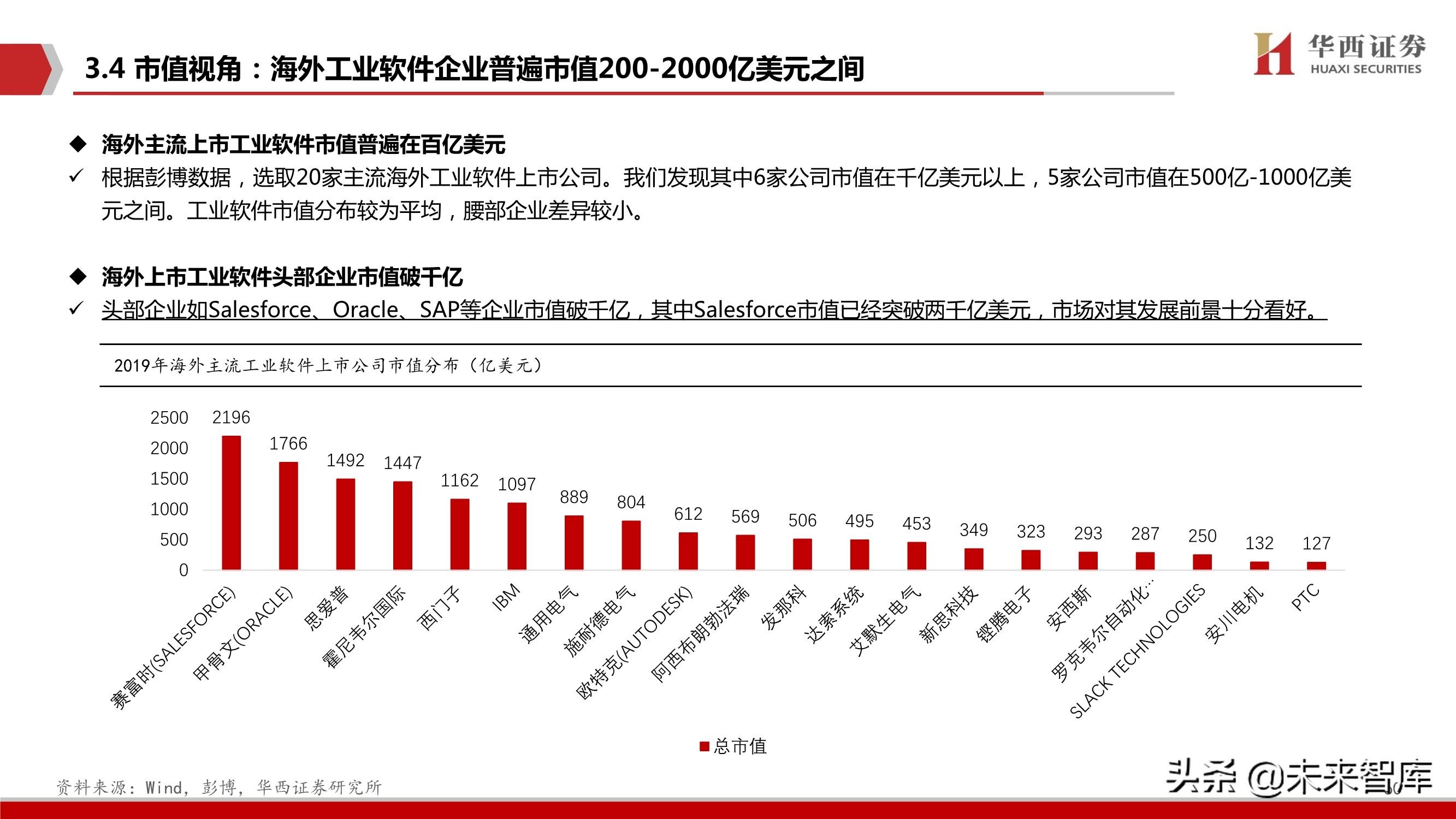 工业软件行业103页深度报告:中国制造崛起的关键
