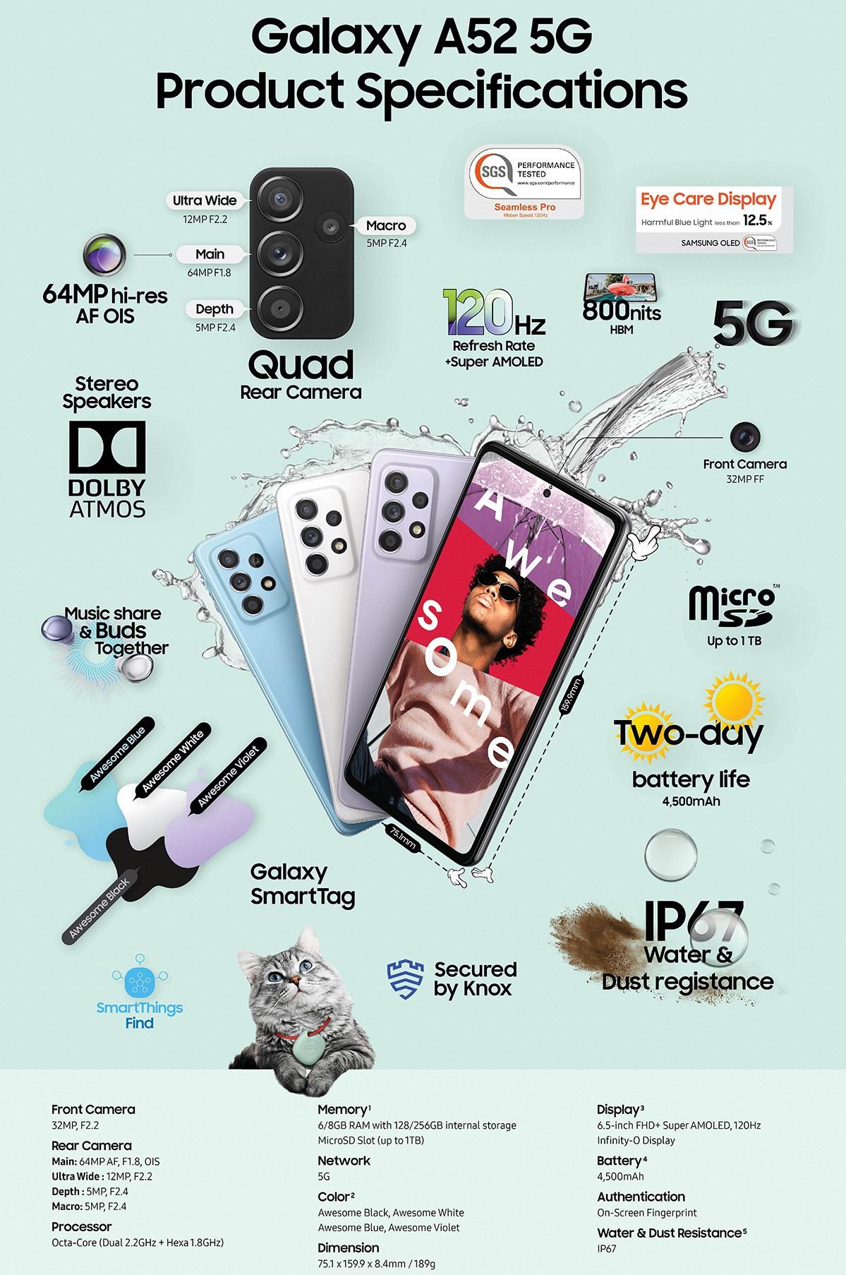 三星发布A52 5G:骁龙750G+120Hz+IP67,2999元起