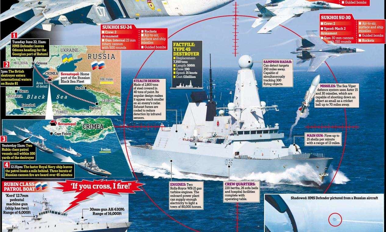 连续发射三枚炮弹!俄军陆续放出冲突视频,英国海军已成全球笑柄