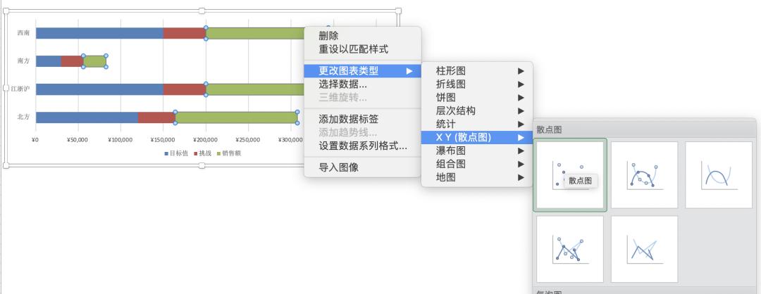 对比学习,用Excel和Python绘制子弹图