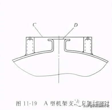 搪玻璃设备用机械密封安装与使用